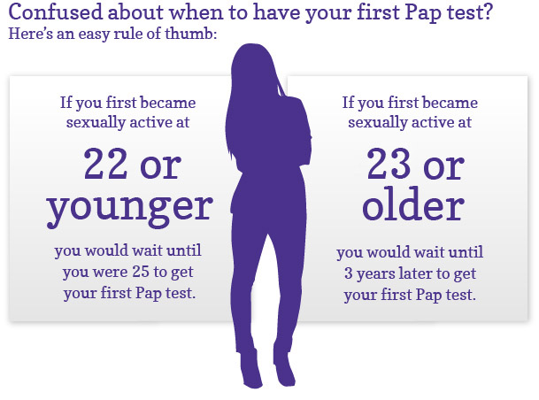 Pap smear calgary emily rose preventative health pap smear calgary pap ages pic solutioingenieria Gallery